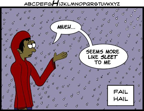 Fail H