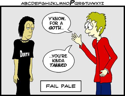 Fail P