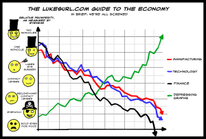 comic-2009-01-09-graphs.png