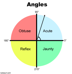 comic-2011-06-16-angles.png