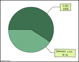 comic-2011-12-01-lies.png